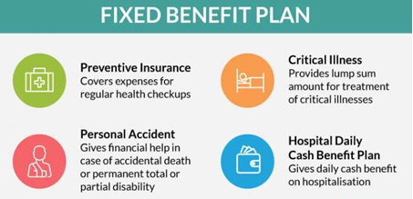 Fixed Benefit Plans