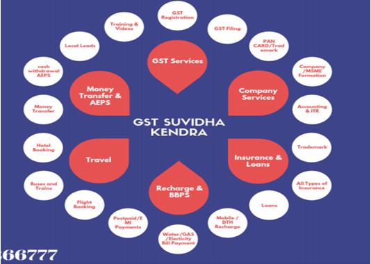 GST Suvidha Kendra Terminal